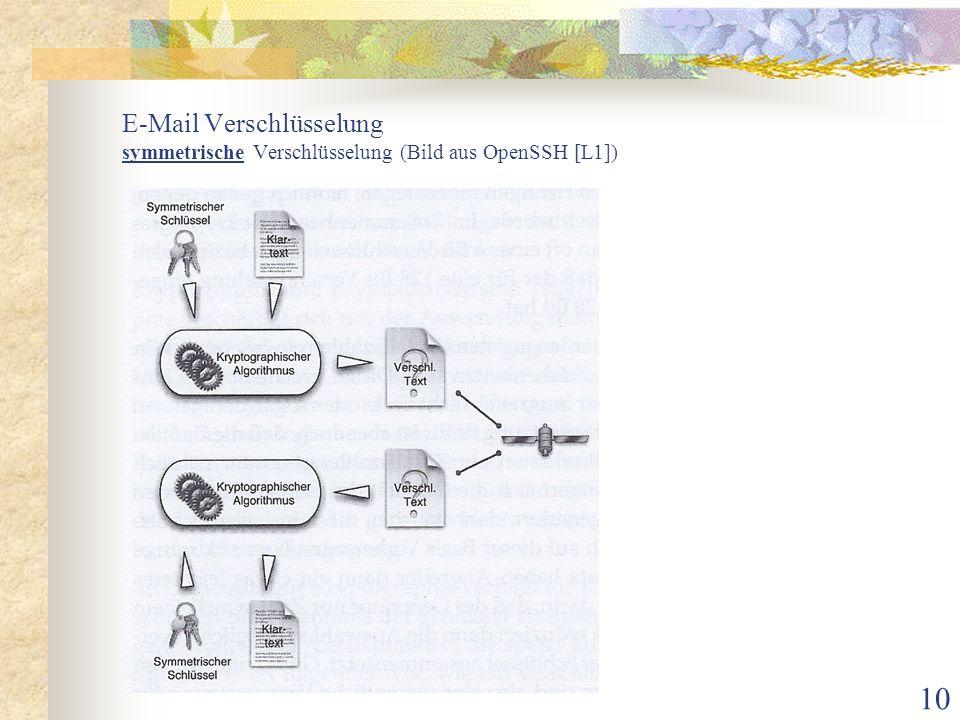 E-Mail Verschlüsselung symmetrische Verschlüsselung (Bild aus OpenSSH [L1])
